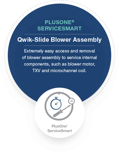 PlusOne ServiceMart - Qwik-Slide Blower Assembly