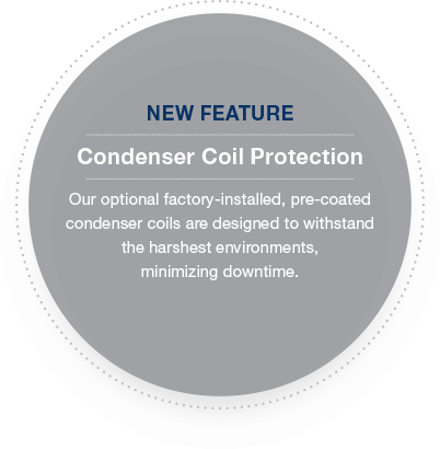 New Feature - Condenser Coil Protection