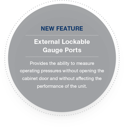 New Feature - External Lockable Gauge Ports