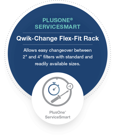 PlusOne ServiceMart - Quik-Change Flex-Fit Rack