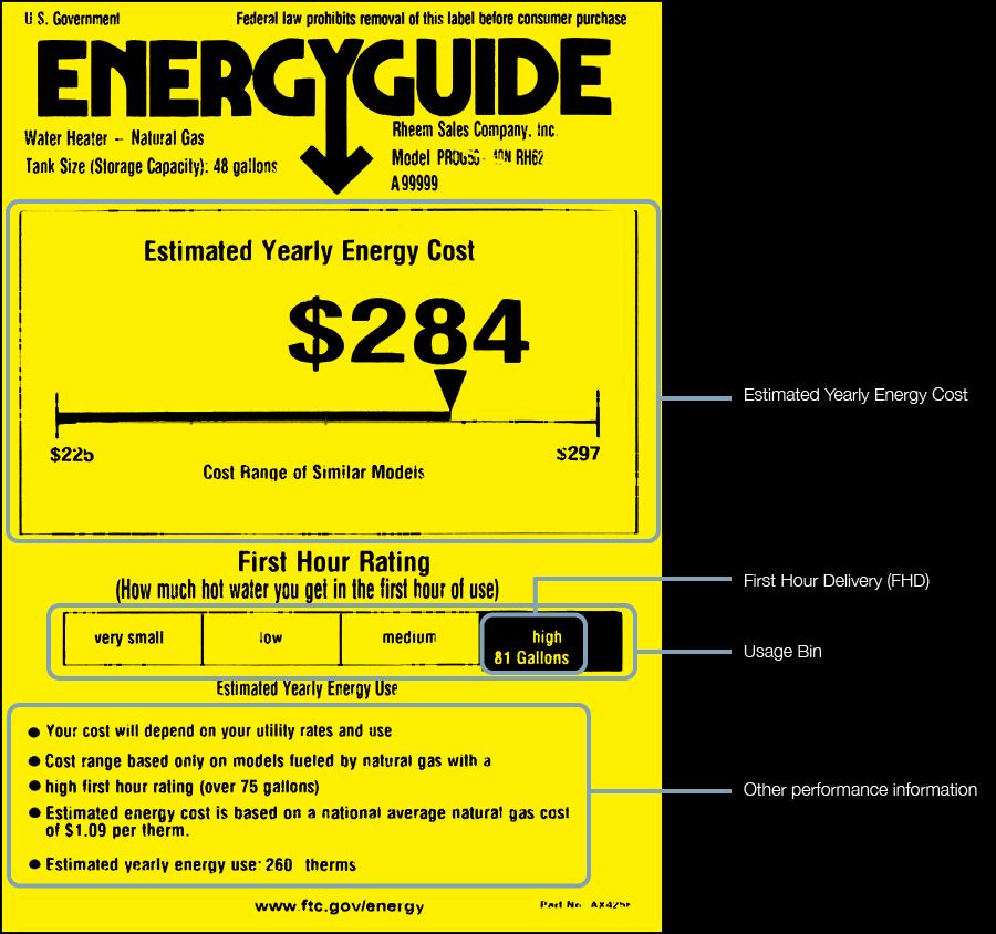 Understanding Uef And Energy Efficiency In Water Heaters