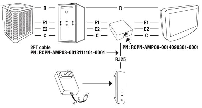 Wifi Module Support