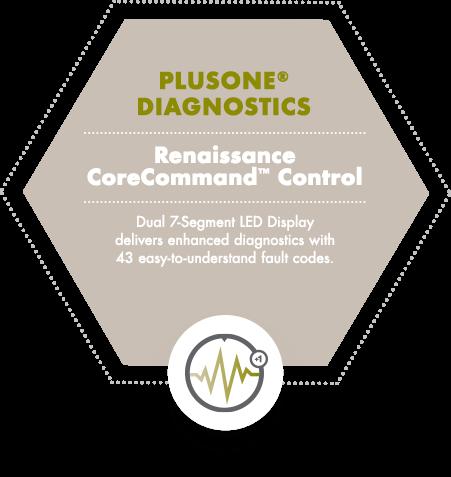 PlusOne Diagnostics