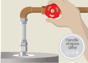 How to Fix Urgent Water Heater and HVAC System Problems