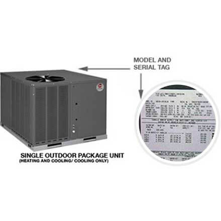 Example picture on how to find your Rheem package system model and serial number.