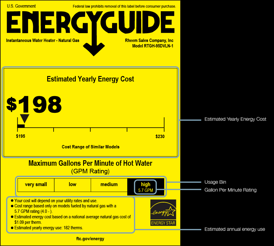 Understanding Uef And Energy Efficiency In Water Heaters